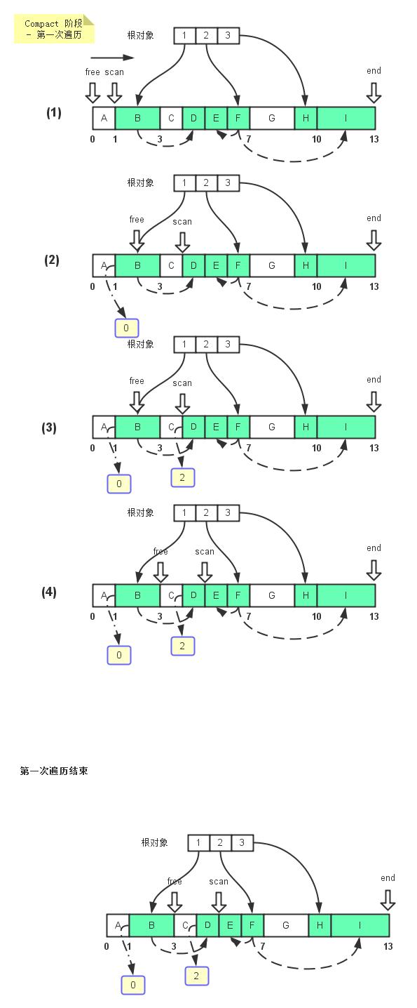 LISP2-1